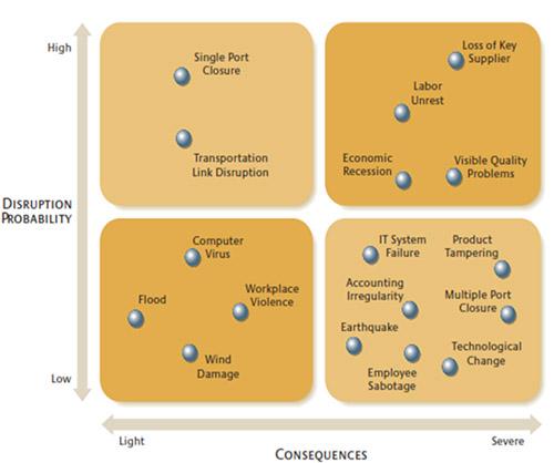 MIT Sloan Management Review